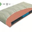 Materasso KLASIK BIO LUX 5 ortoped bonell rugós matrac