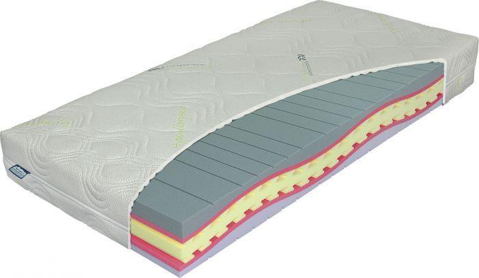 Materasso hideghab matrac akció